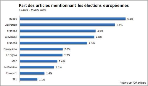 Elections_europeennes_1